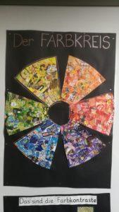 Der Farbkreis - aus Bildausschnitten zusammengestellt